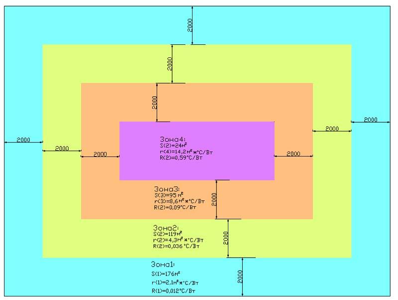 Автономная газификация расчет теплопроводности пола
