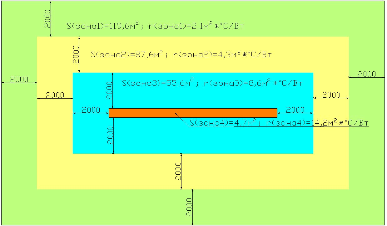 Автономная газификация дома расчет теплопроводности пола.
