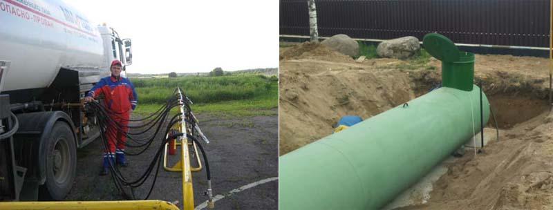 Доставка газа для газгольдеров