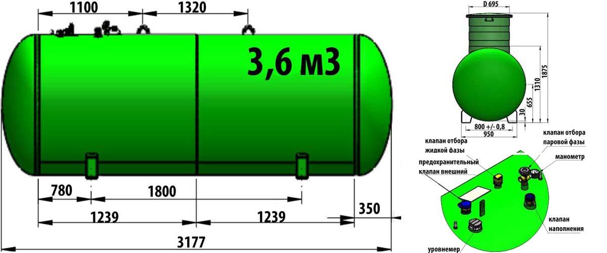 Подземные газгольдеры 3600 литров «Евро-стандарт» в СПб