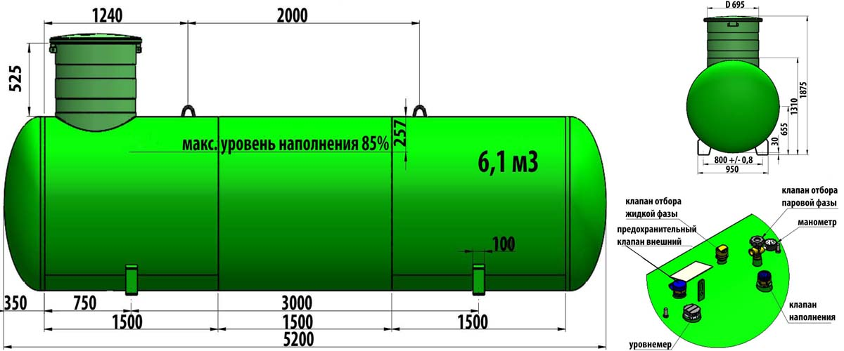 Подземные газгольдеры 6100 литров «Евро-стандарт» в СПб.