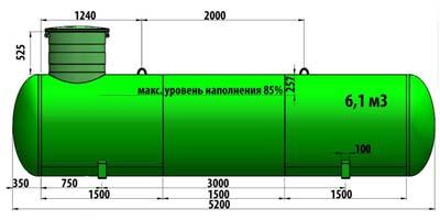 Газгольдер подземный 6,1 м3 (6100 литров)  «Евро-стандарт» цена в СПб.