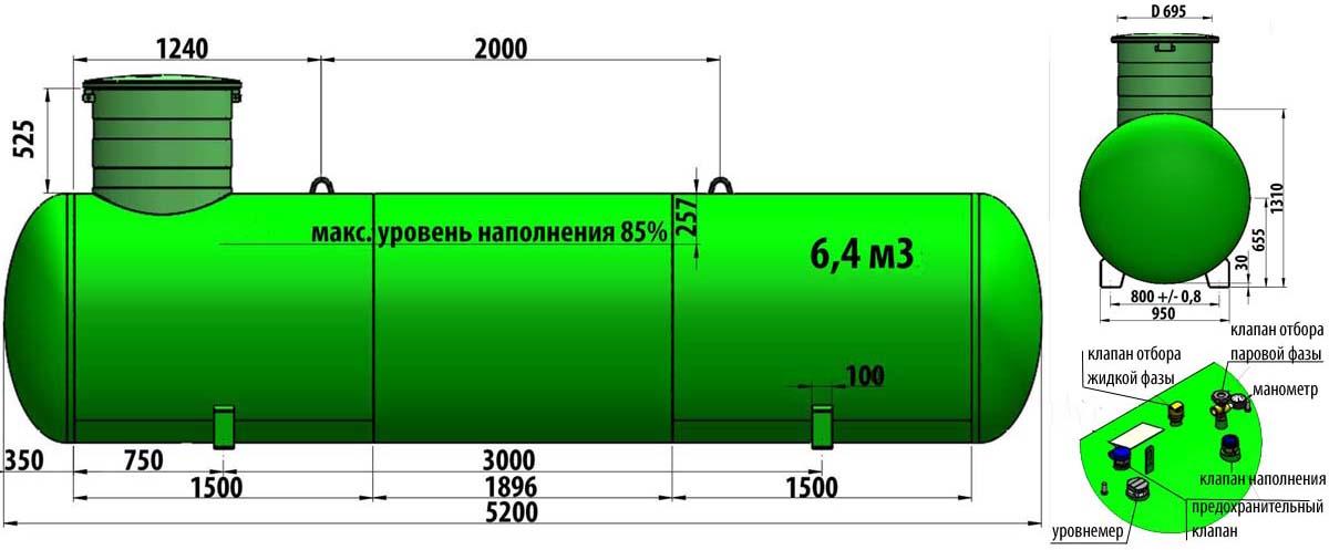 Подземные газгольдеры 6400 литров «Евро-стандарт» в СПб.