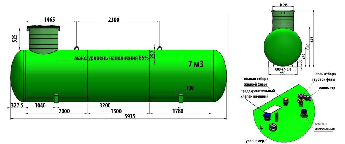 Подземные газгольдеры 7000 литров «Евро-стандарт» в СПб.