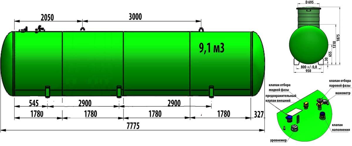 Подземные газгольдеры 9100 литров «Евро-стандарт» в СПб.