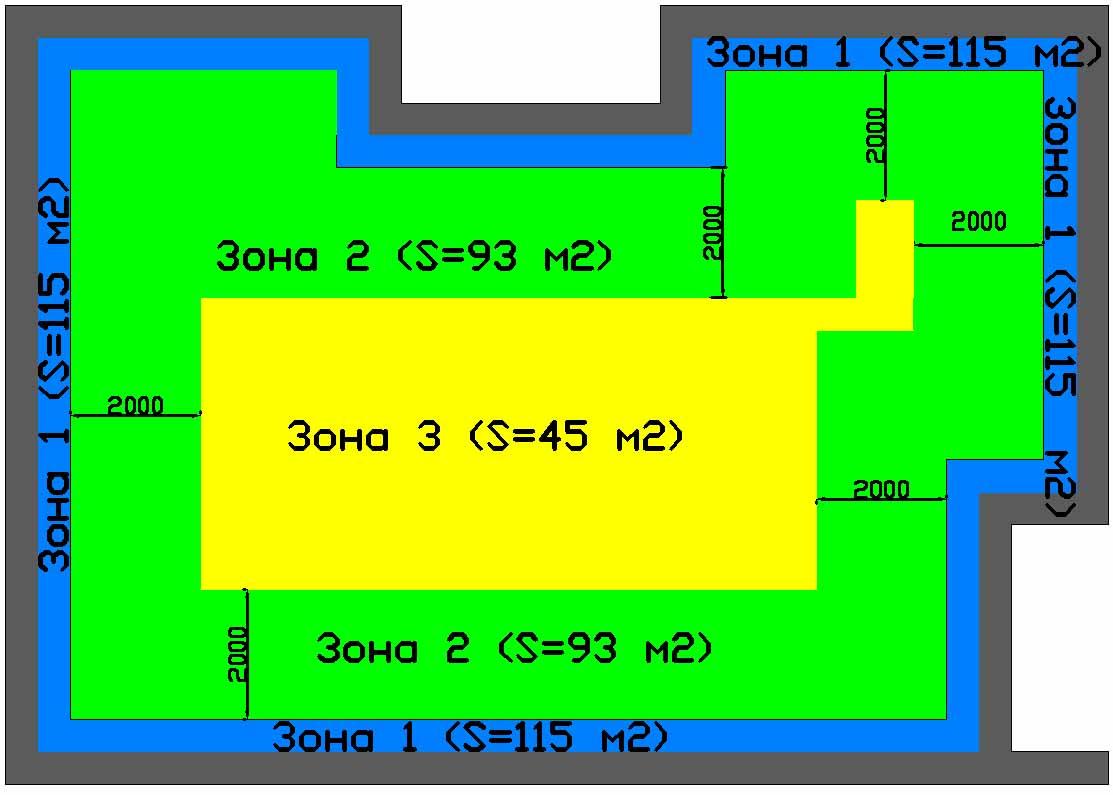 Расчет теплопроводности цокольного этажа коттеджа