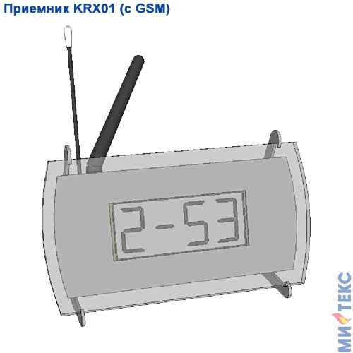 Телеметрическая информационная система — GSM версия цена в СПб